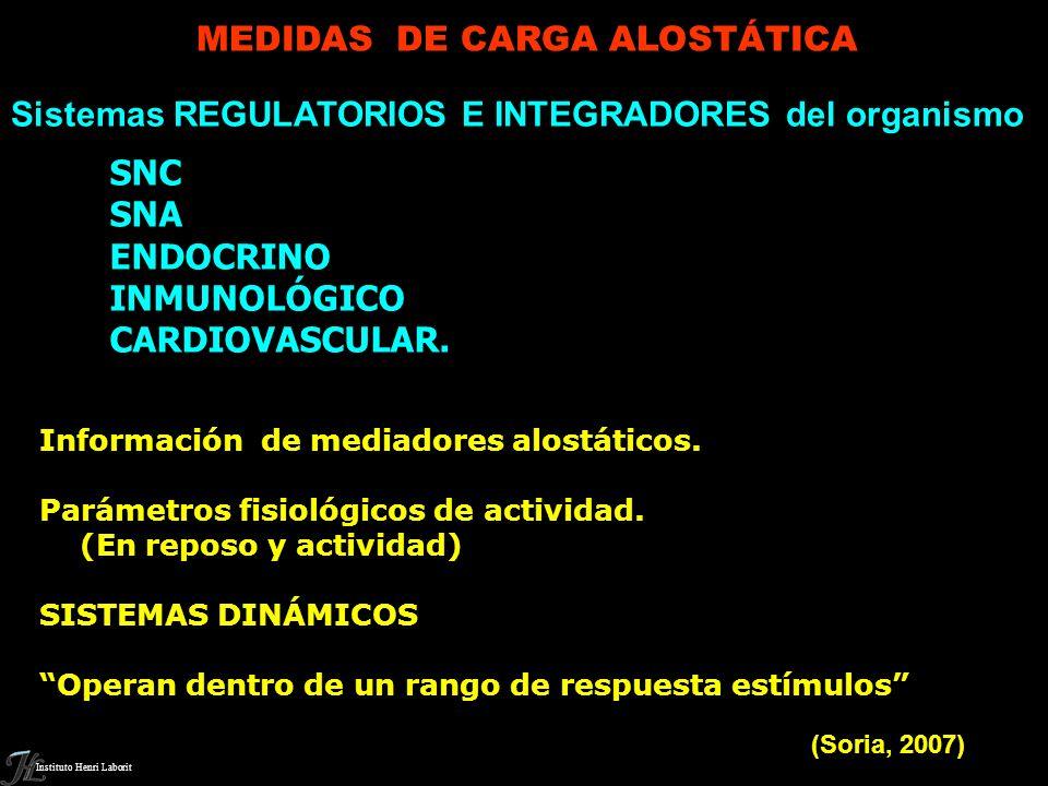 MEDIDAS DE CARGA ALOSTÁTICA