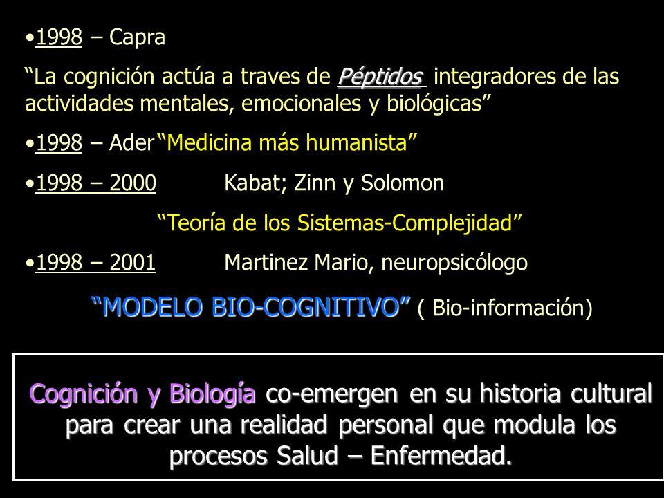MODELO BIO-COGNITIVO ( Bio-información)