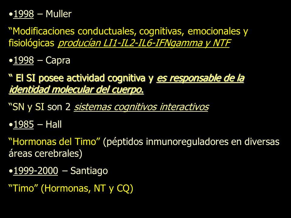 1998 – Muller Modificaciones conductuales, cognitivas, emocionales y fisiológicas producían LI1-IL2-IL6-IFNgamma y NTF.