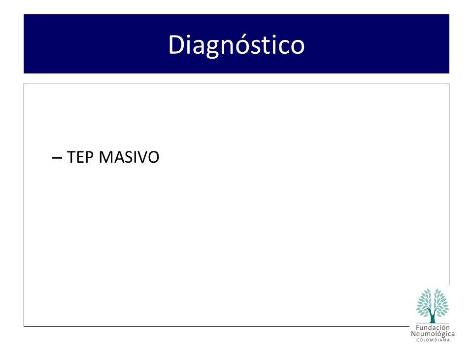 Diagnóstico TEP MASIVO
