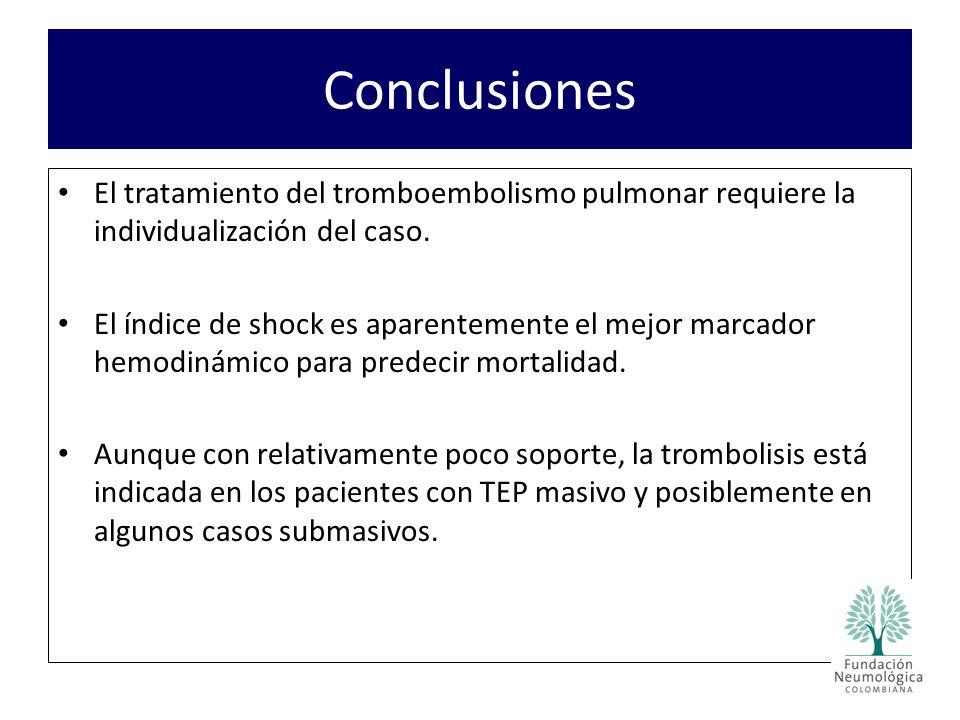 Conclusiones El tratamiento del tromboembolismo pulmonar requiere la individualización del caso.