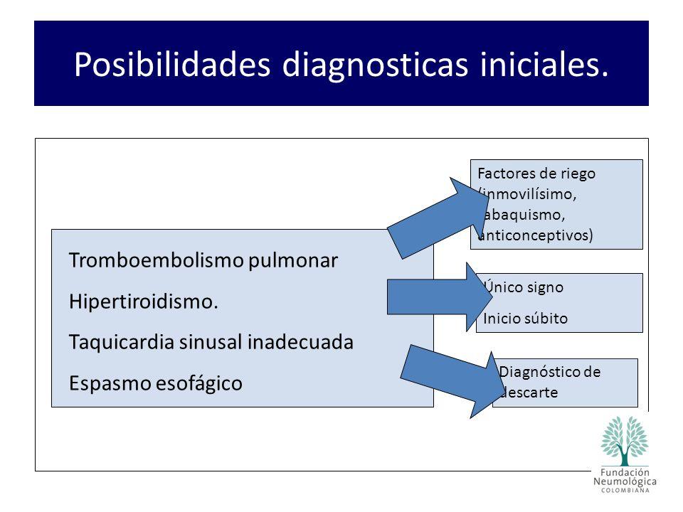 Posibilidades diagnosticas iniciales.