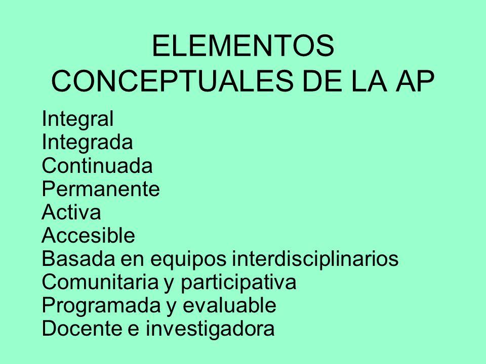ELEMENTOS CONCEPTUALES DE LA AP