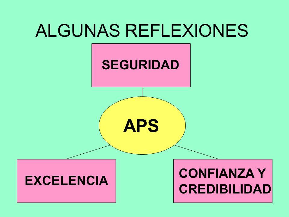 ALGUNAS REFLEXIONES SEGURIDAD APS CONFIANZA Y CREDIBILIDAD EXCELENCIA