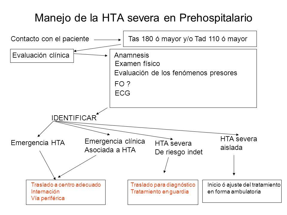 Manejo de la HTA severa en Prehospitalario