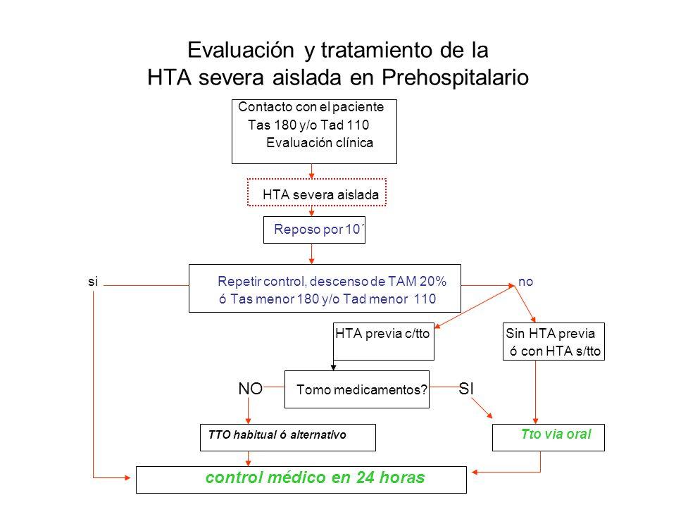 Evaluación y tratamiento de la HTA severa aislada en Prehospitalario
