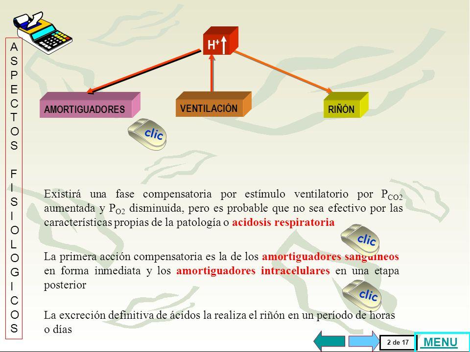 . H+ ASPECTOS FISIOLOGICOS clic
