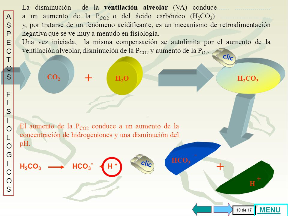 La disminución de la ventilación alveolar (VA) conduce