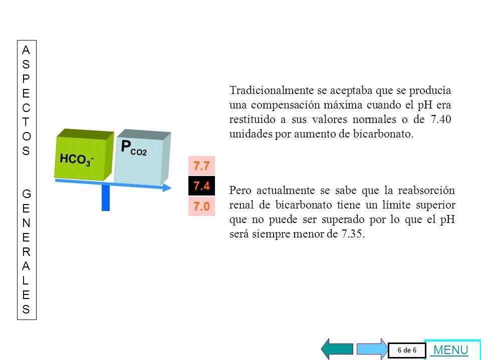 PCO2 PCO2 PCO2 PCO2 . ASPECTOS