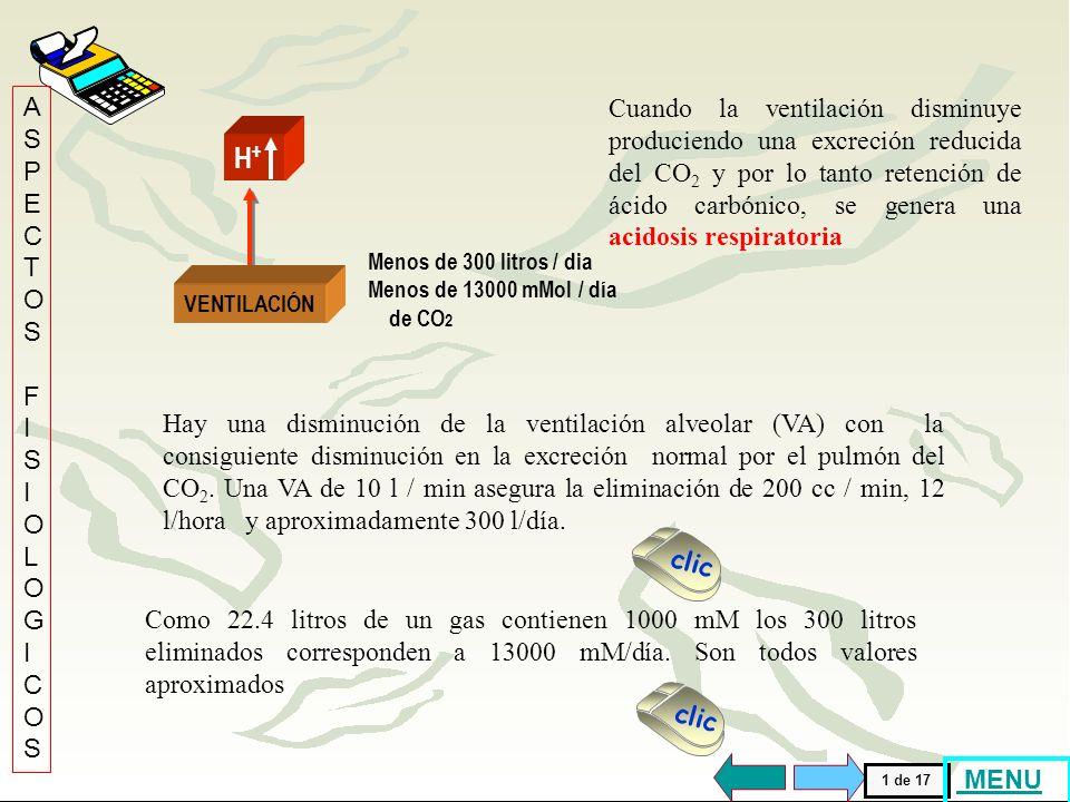 . H+ ASPECTOS FISIOLOGICOS