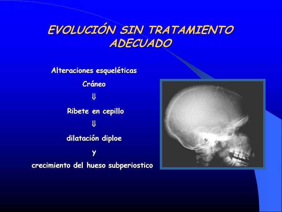 EVOLUCIÓN SIN TRATAMIENTO ADECUADO