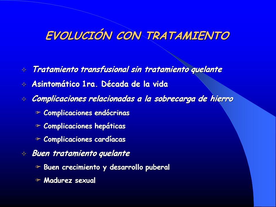 EVOLUCIÓN CON TRATAMIENTO