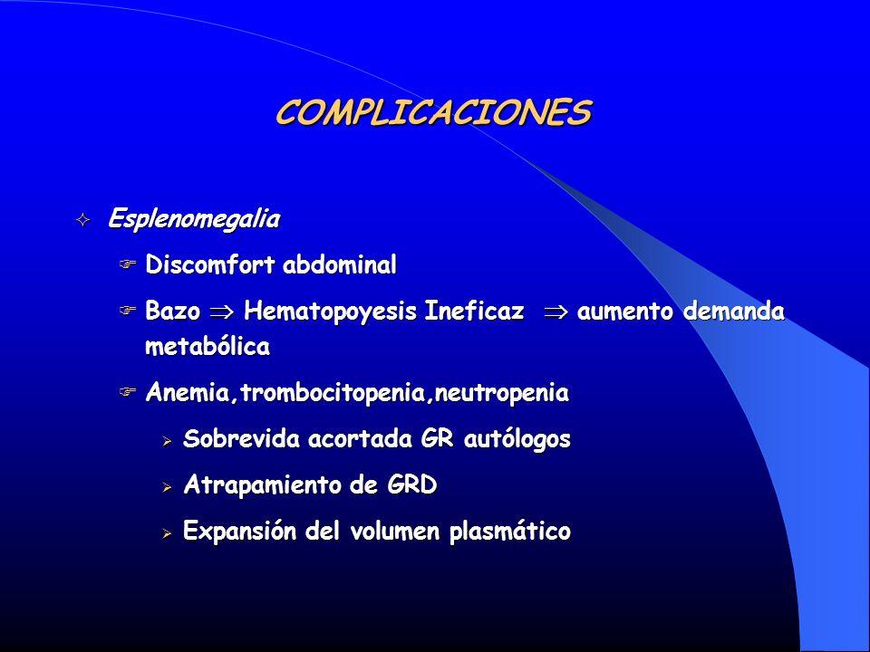 COMPLICACIONES Esplenomegalia Discomfort abdominal