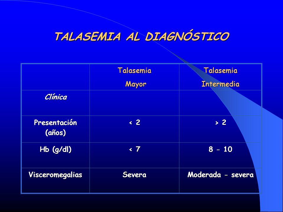 TALASEMIA AL DIAGNÓSTICO
