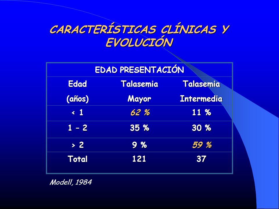 CARACTERÍSTICAS CLÍNICAS Y EVOLUCIÓN