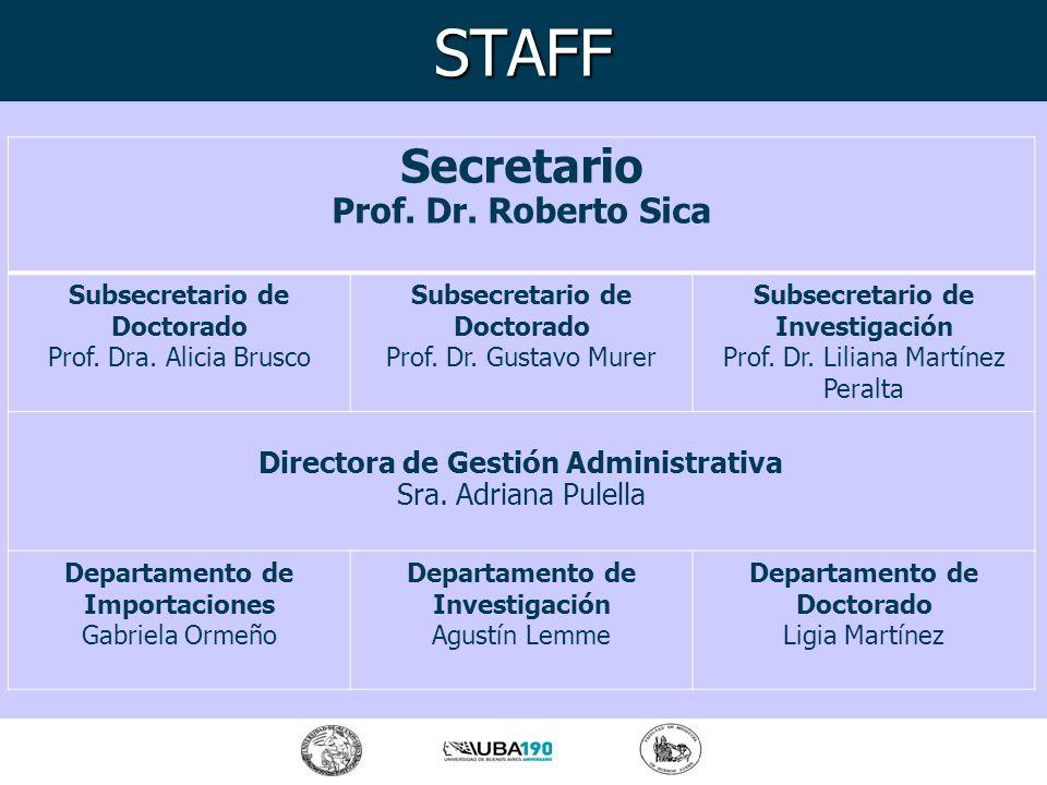 STAFF Secretario Prof. Dr. Roberto Sica