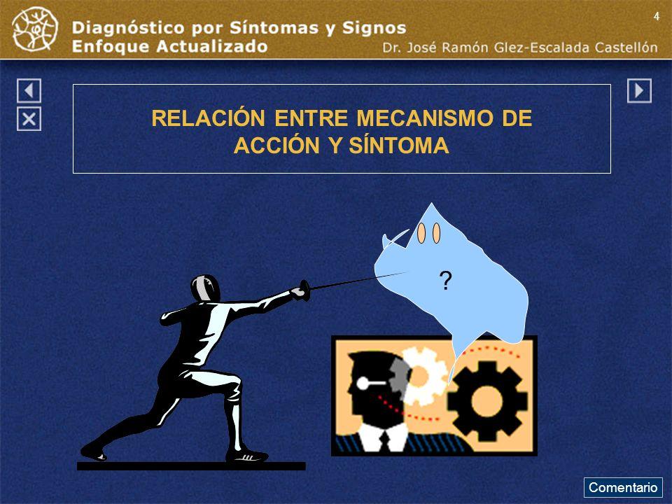 RELACIÓN ENTRE MECANISMO DE ACCIÓN Y SÍNTOMA