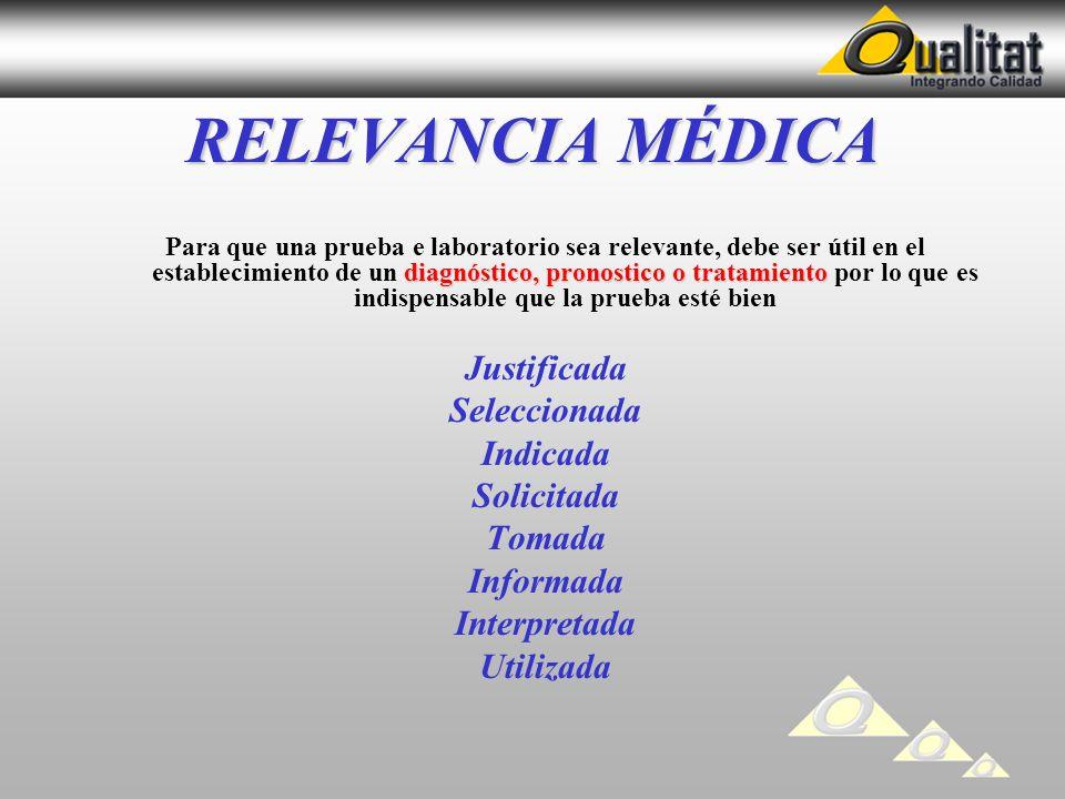 RELEVANCIA MÉDICA Justificada Seleccionada Indicada Solicitada Tomada