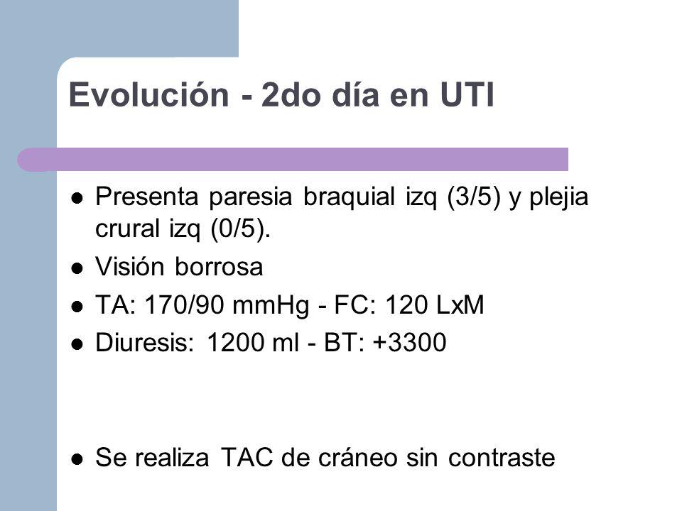 Evolución - 2do día en UTI