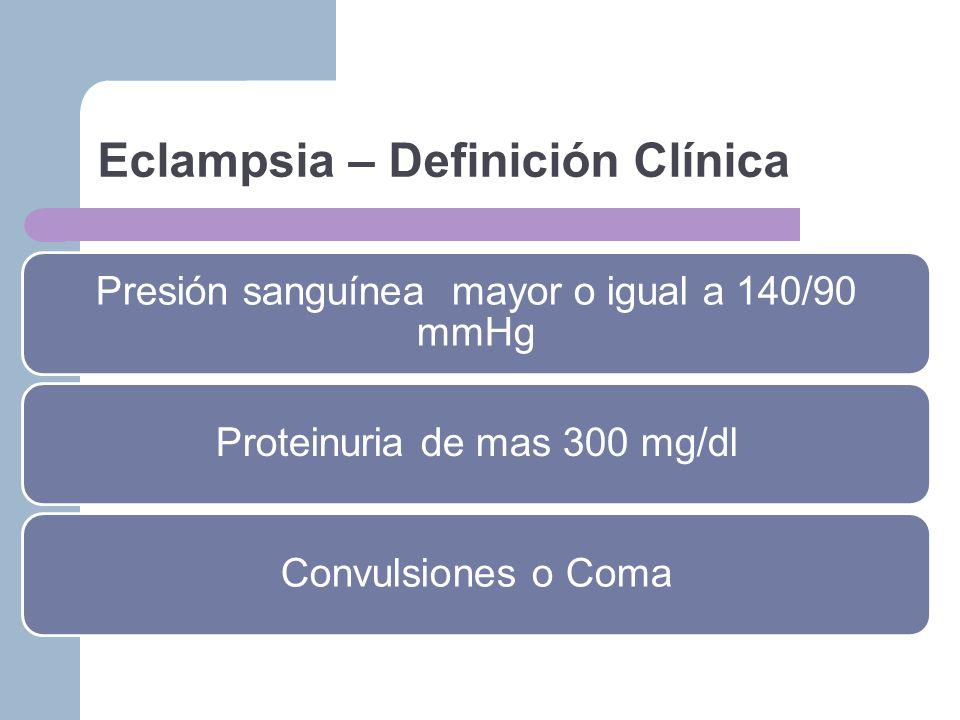 Eclampsia – Definición Clínica