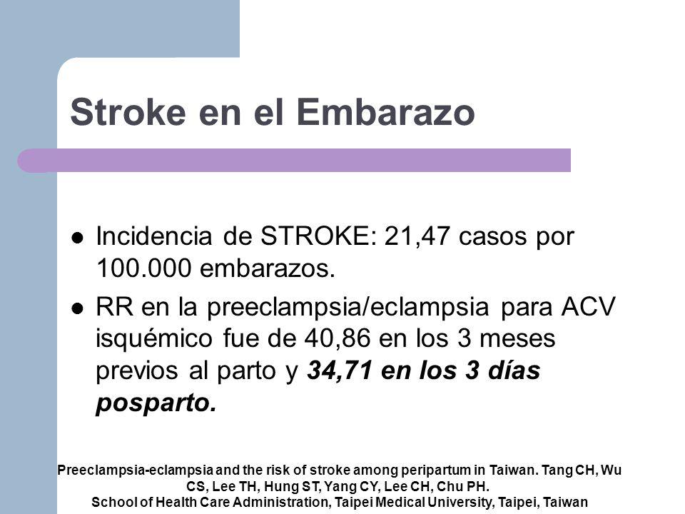 Stroke en el Embarazo Incidencia de STROKE: 21,47 casos por 100.000 embarazos.