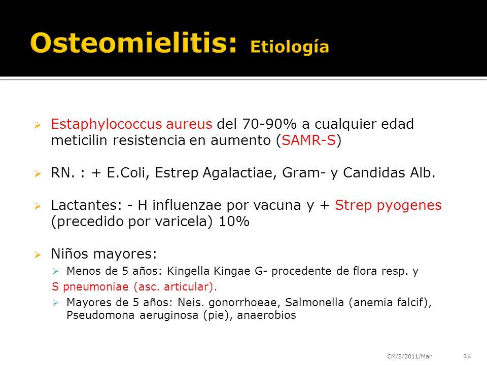 Osteomielitis: Etiología