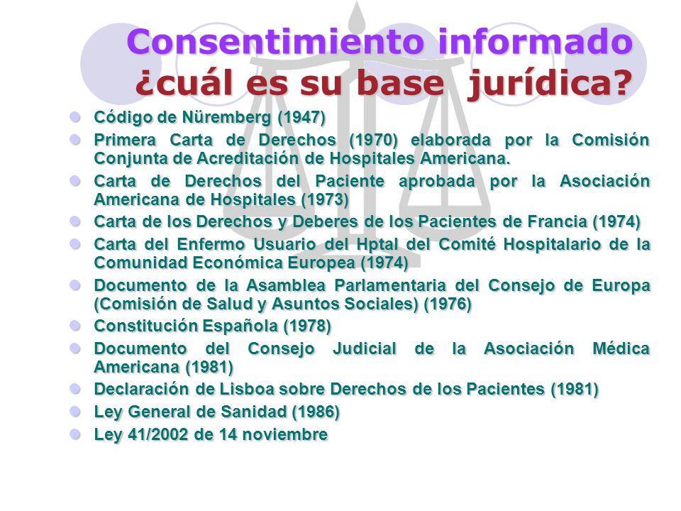 Consentimiento informado ¿cuál es su base jurídica