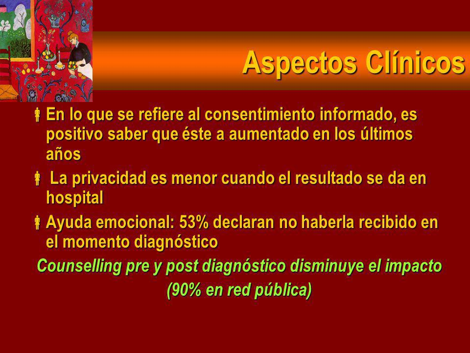 Counselling pre y post diagnóstico disminuye el impacto