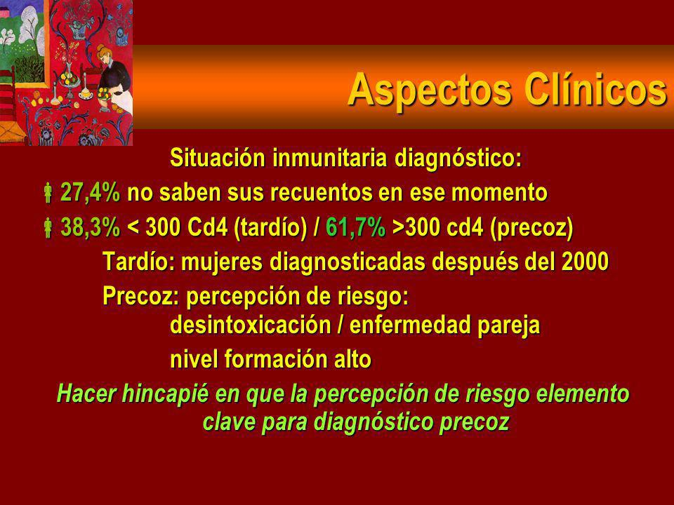 Situación inmunitaria diagnóstico: