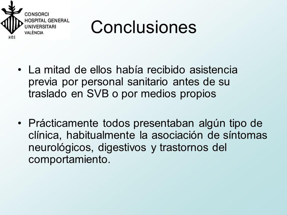 Conclusiones La mitad de ellos había recibido asistencia previa por personal sanitario antes de su traslado en SVB o por medios propios.