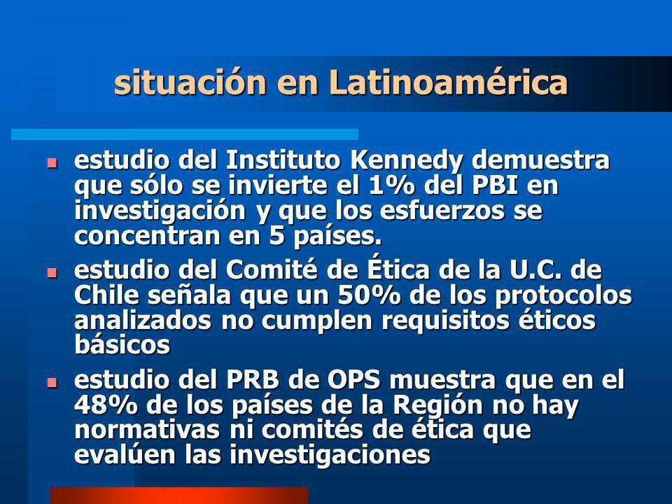 situación en Latinoamérica