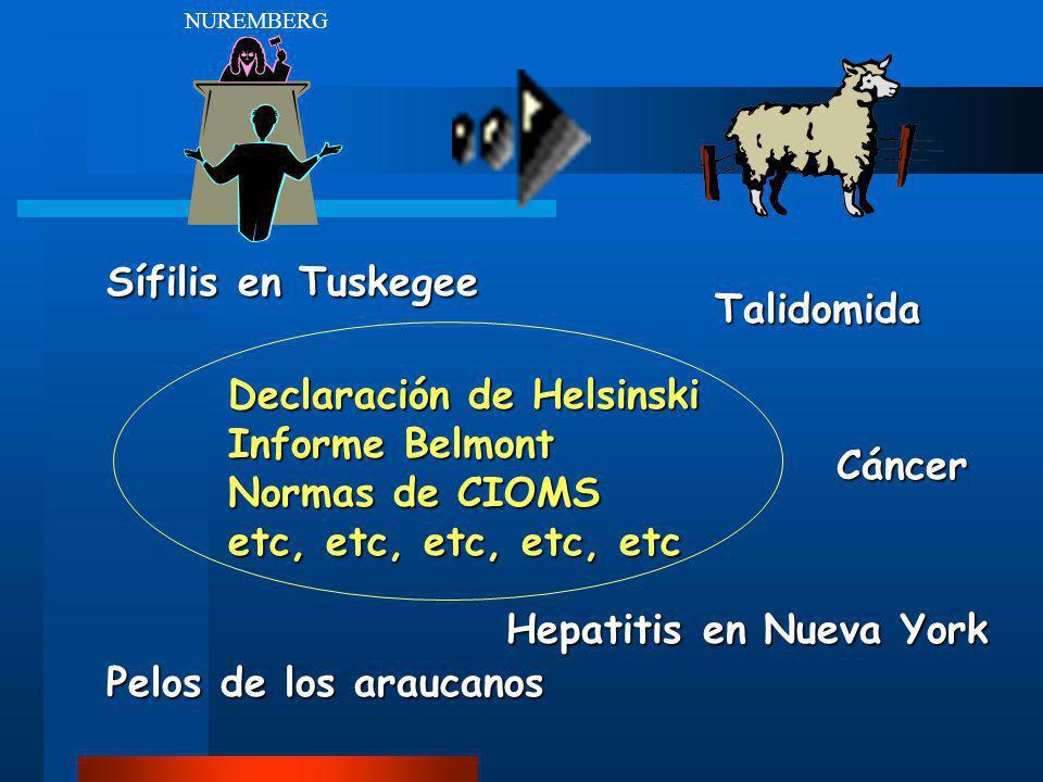 Declaración de Helsinski Informe Belmont Normas de CIOMS