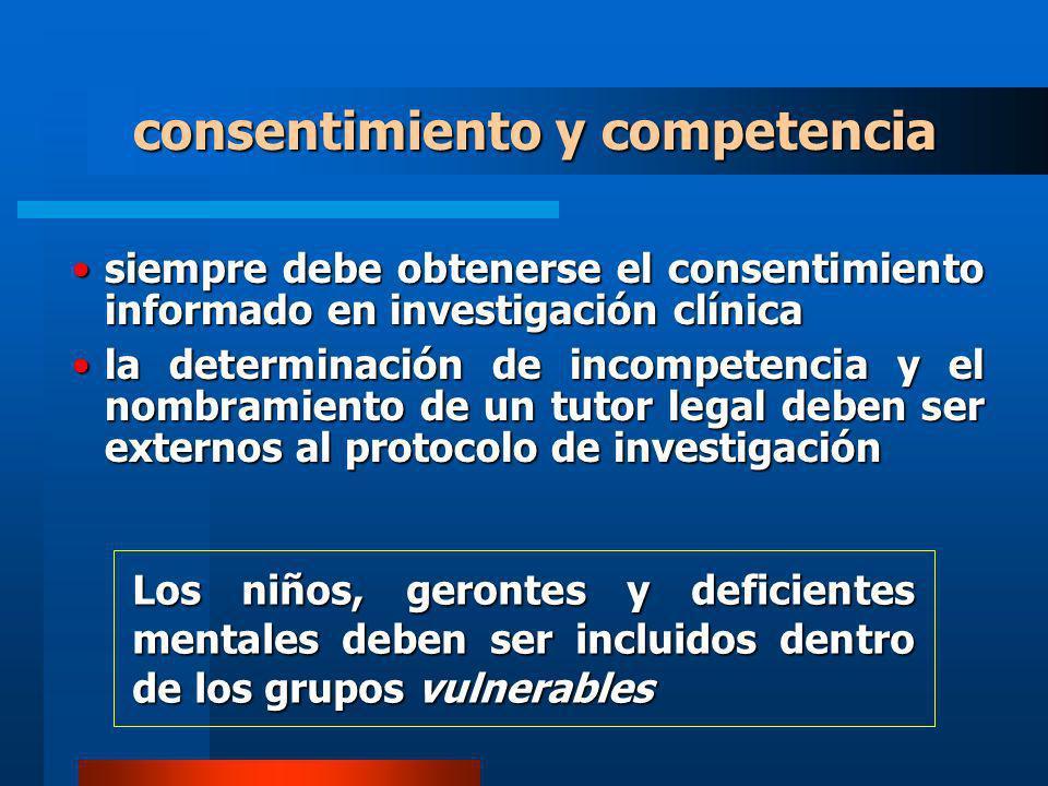 consentimiento y competencia