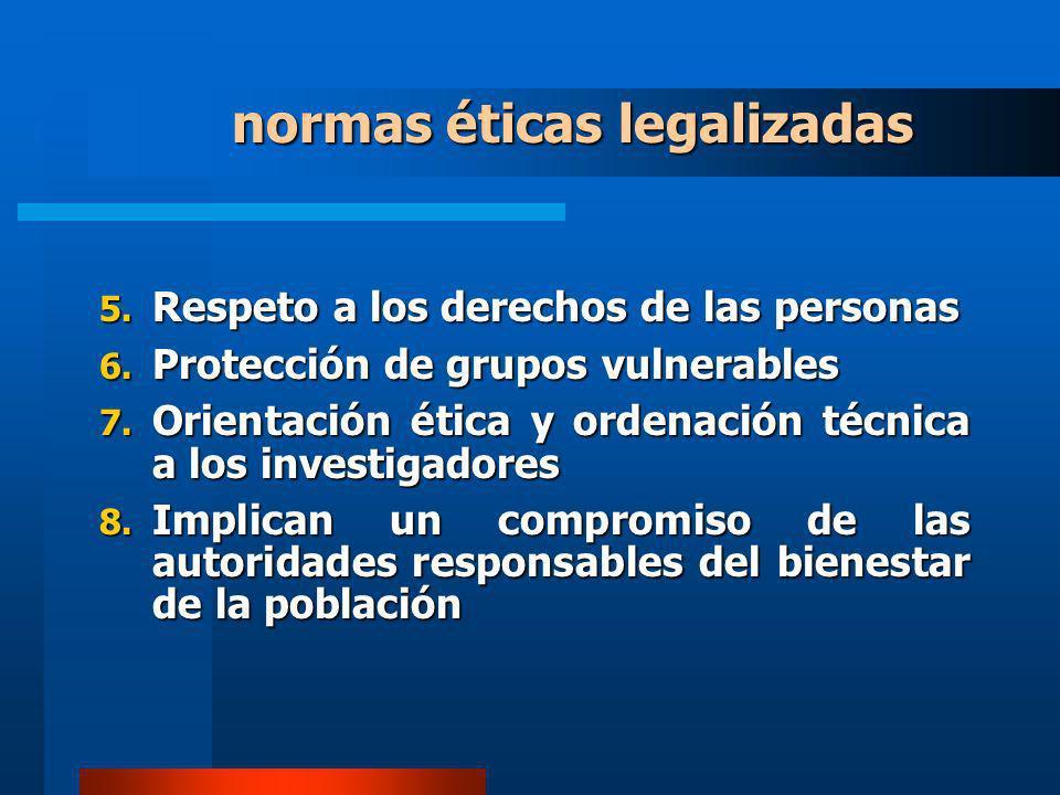 normas éticas legalizadas