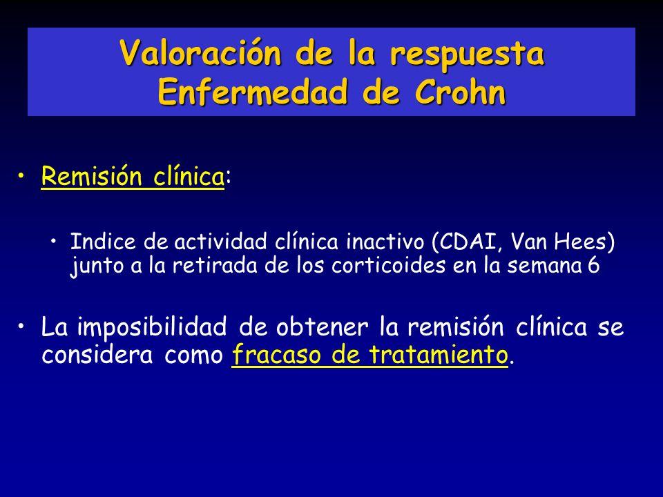 Valoración de la respuesta Enfermedad de Crohn