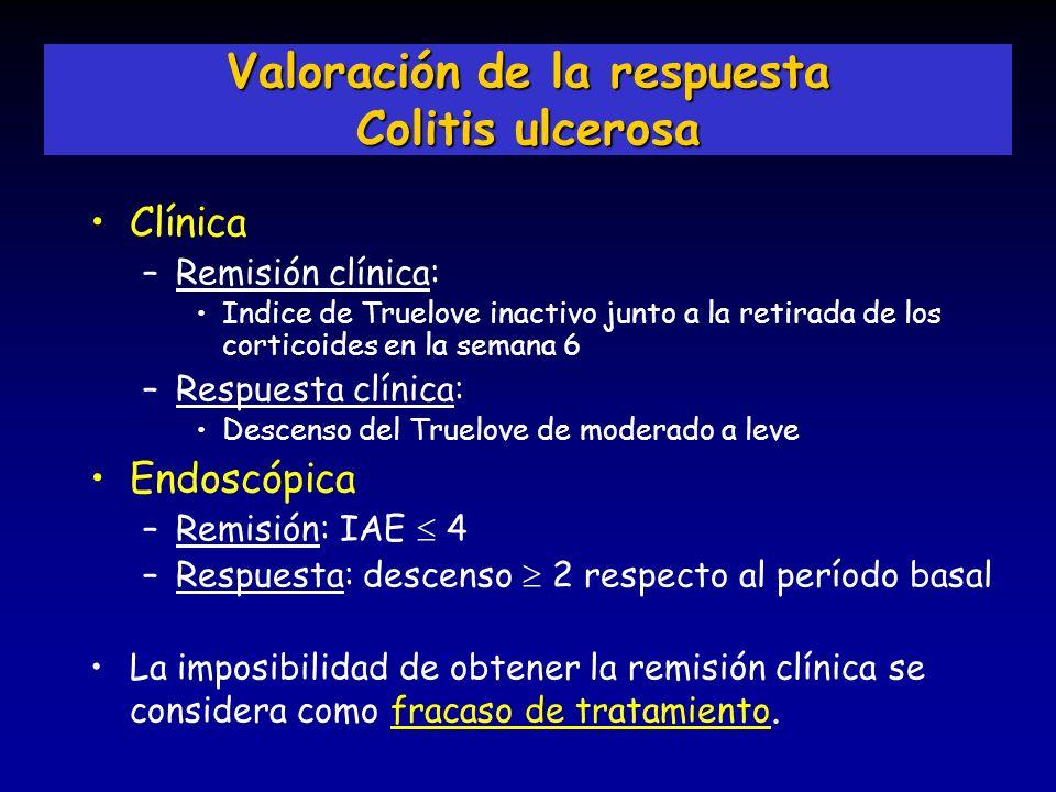 Valoración de la respuesta Colitis ulcerosa