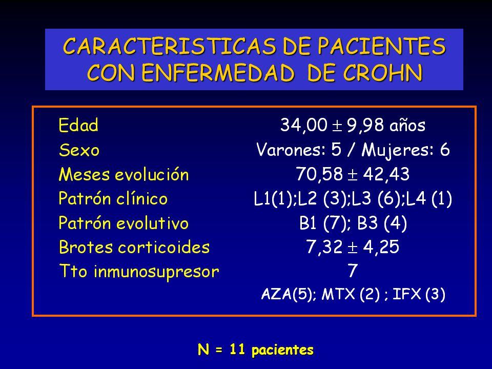 CARACTERISTICAS DE PACIENTES CON ENFERMEDAD DE CROHN
