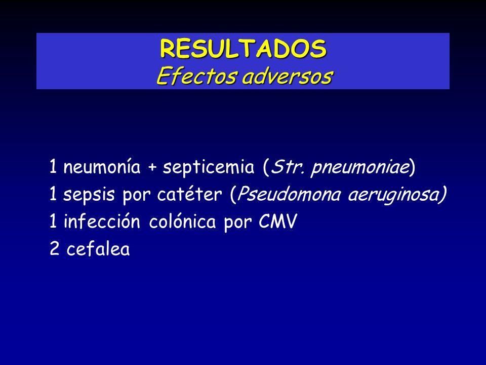 RESULTADOS Efectos adversos 1 neumonía + septicemia (Str. pneumoniae)