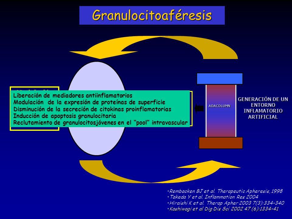 Granulocitoaféresis Modulación de la Respuesta Inmune Celular