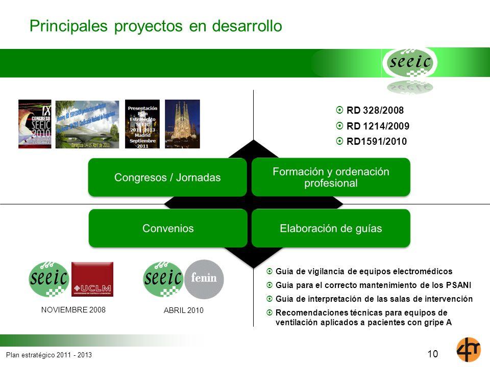 Principales proyectos en desarrollo