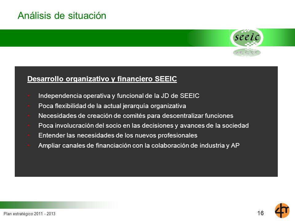 Análisis de situación Desarrollo organizativo y financiero SEEIC