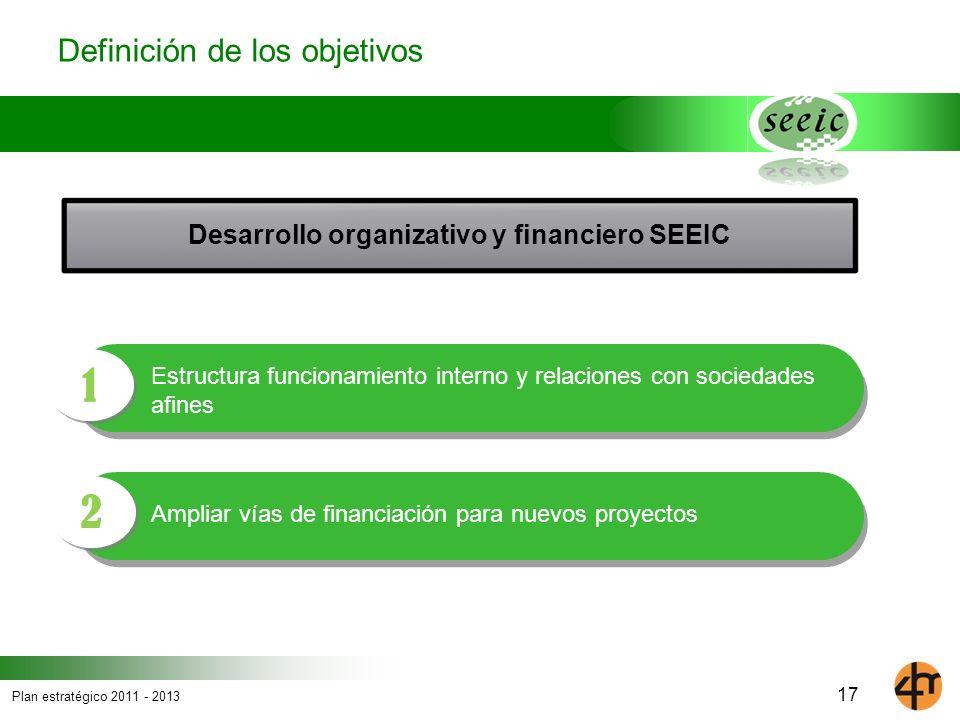 Desarrollo organizativo y financiero SEEIC