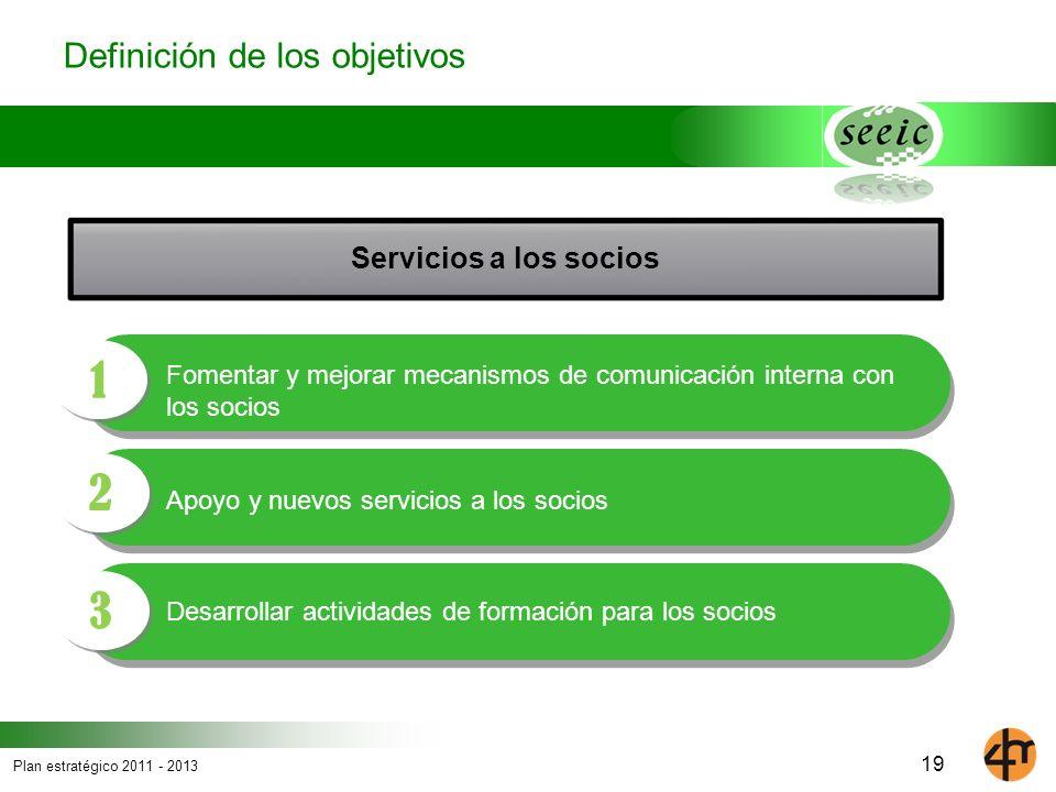 1 2 3 Definición de los objetivos Servicios a los socios