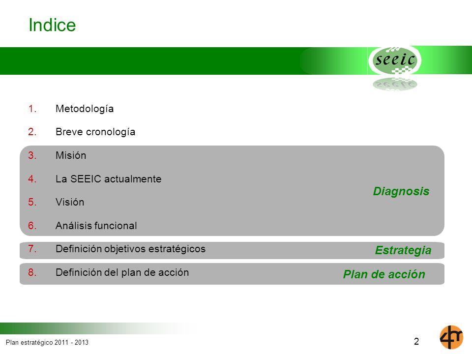 Indice Diagnosis Estrategia Plan de acción Metodología
