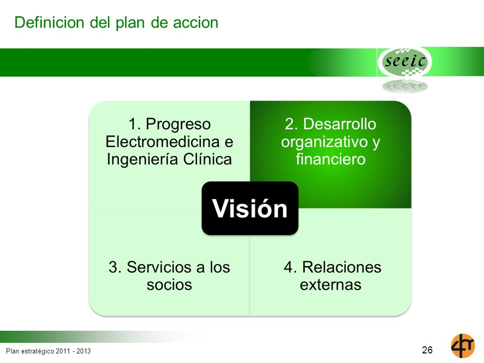 Definicion del plan de accion
