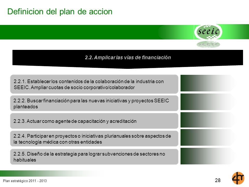 2.2. Amplicar las vías de financiación