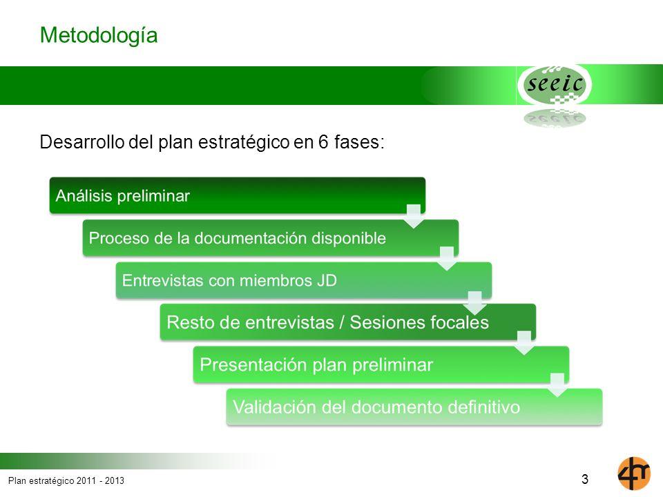 Metodología Desarrollo del plan estratégico en 6 fases: 3