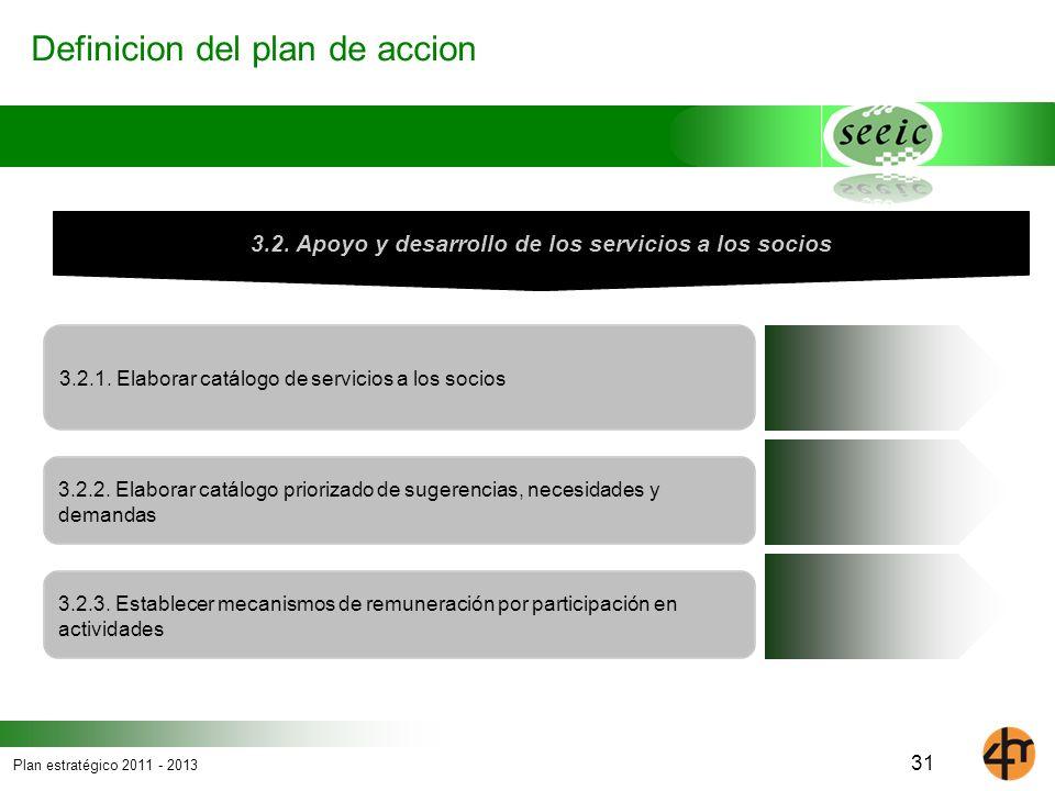3.2. Apoyo y desarrollo de los servicios a los socios