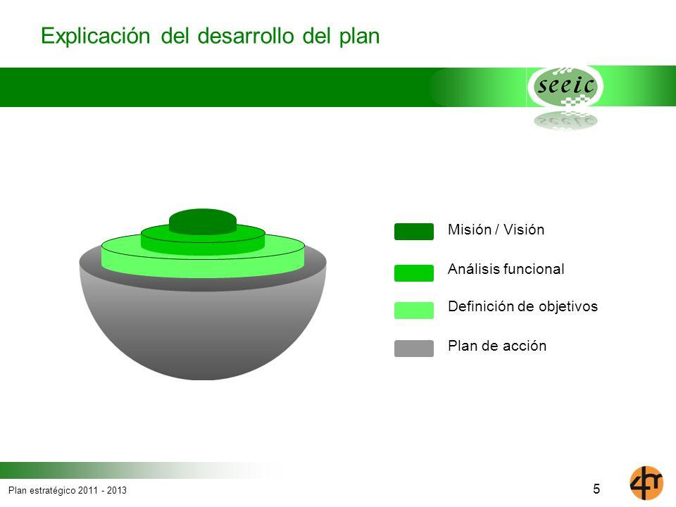 Explicación del desarrollo del plan