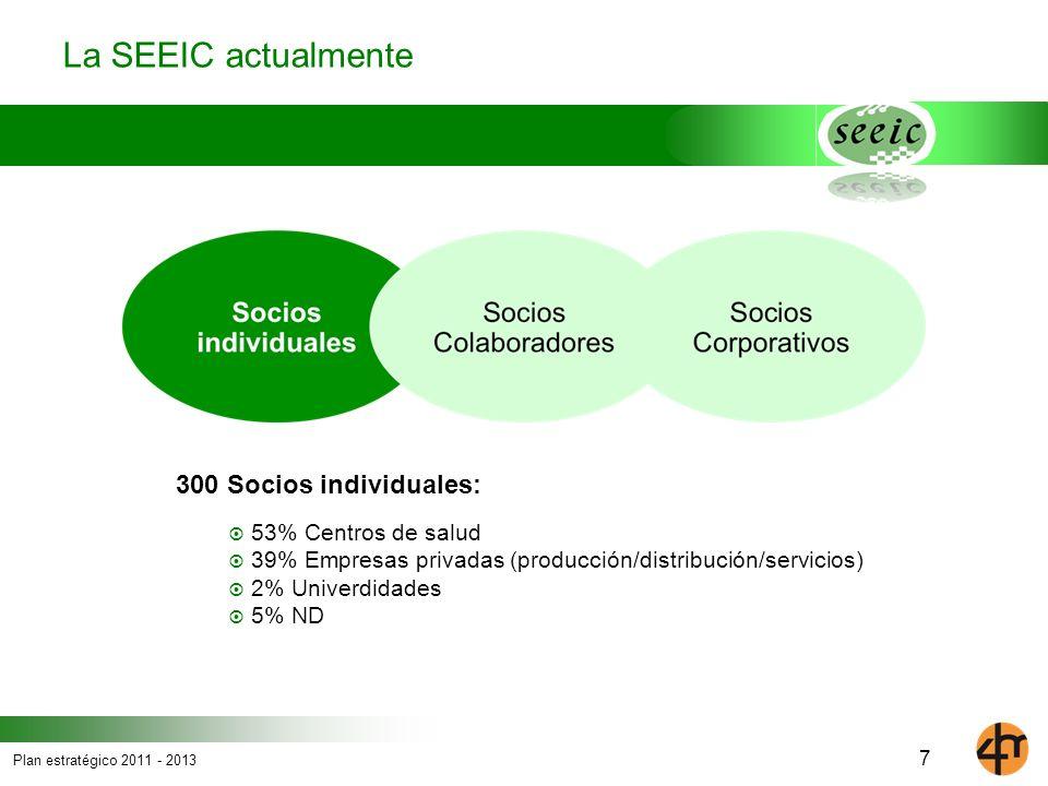 La SEEIC actualmente 300 Socios individuales: 53% Centros de salud